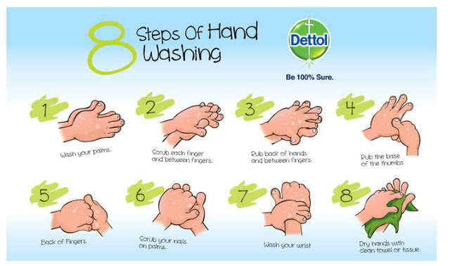 Clean Hands Healthy Kids Life S Tiny Miracles