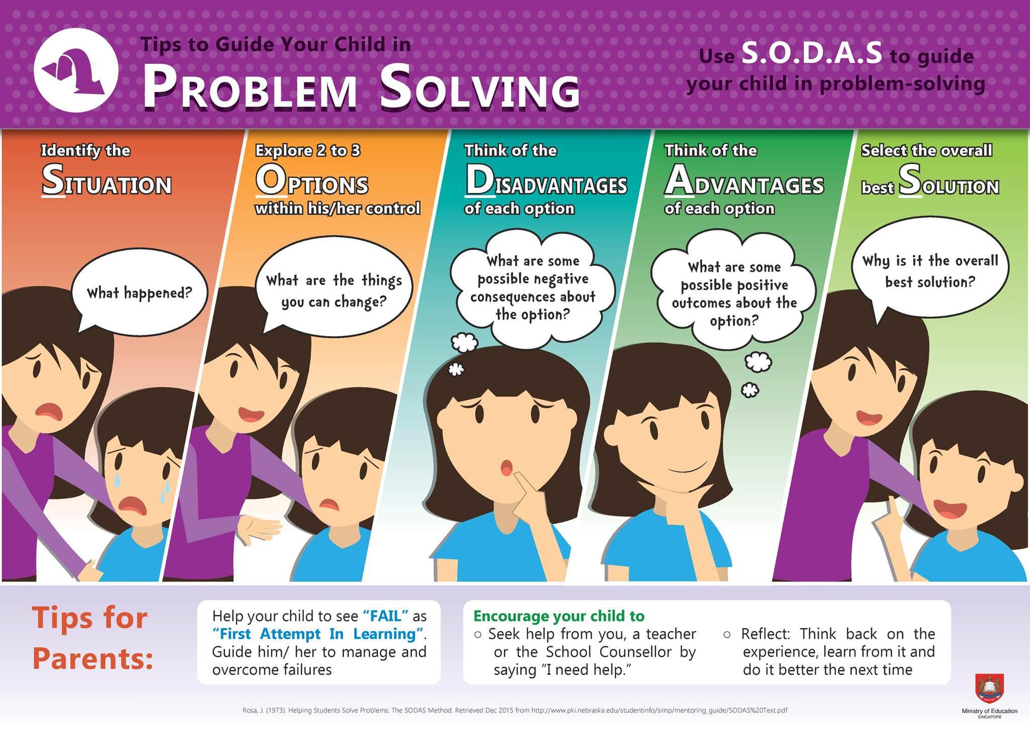moe-problemsolving